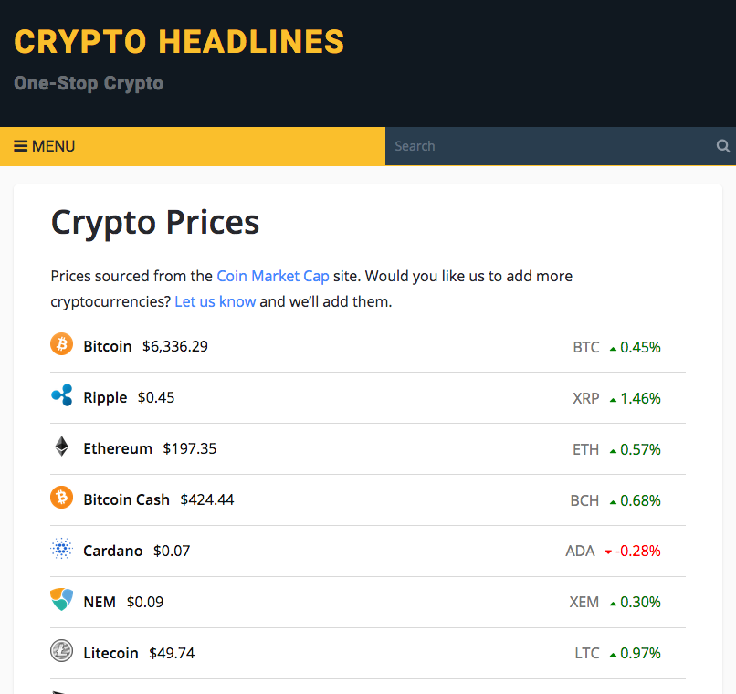 Crypto Headlines on CryptoWP